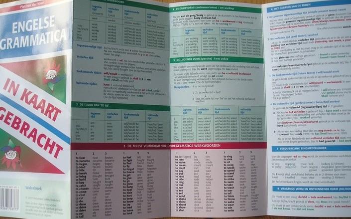 overzicht Engelse grammatica grammatica Engels samenvatting